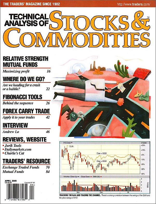 Kmart com Technical Analysis of Stocks and Commodities Magazine Kmart com