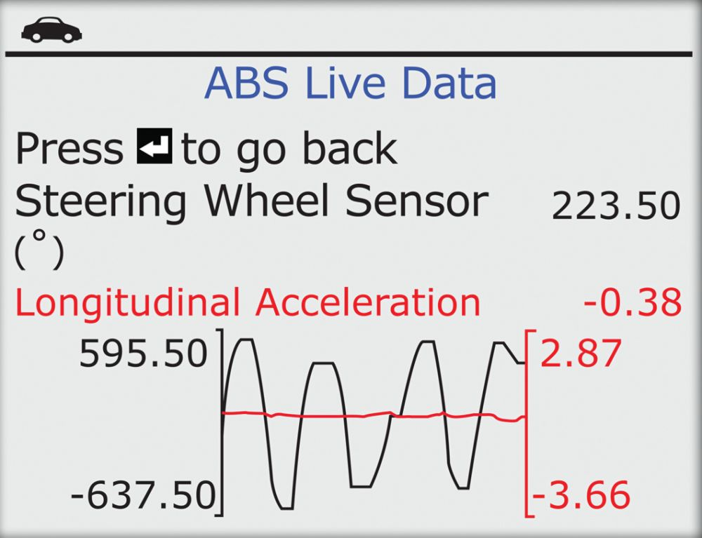 ABS and SRS Live Data