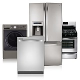 Master Protection Agreements for Appliances