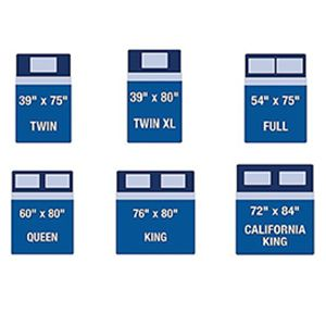 Diagram of Bed Size Dimensions