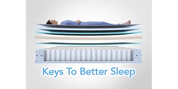 Keys To Better Sleep