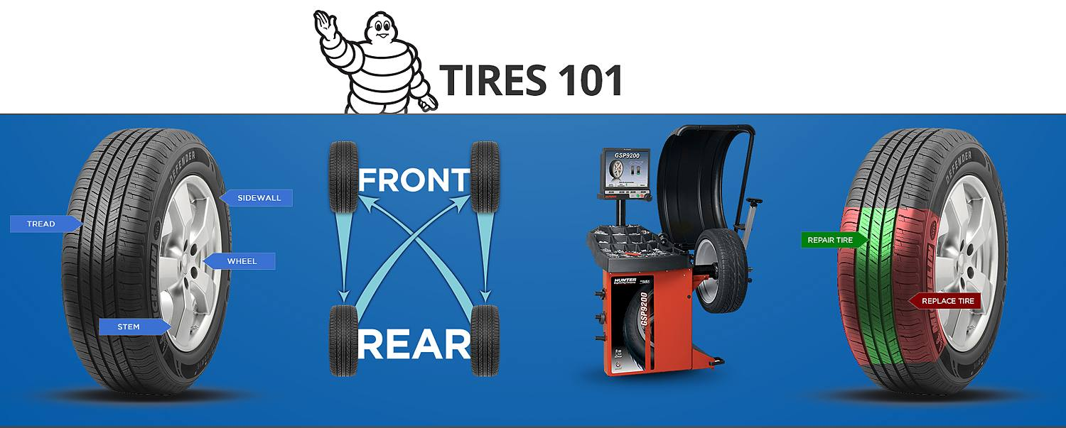 Tires 101