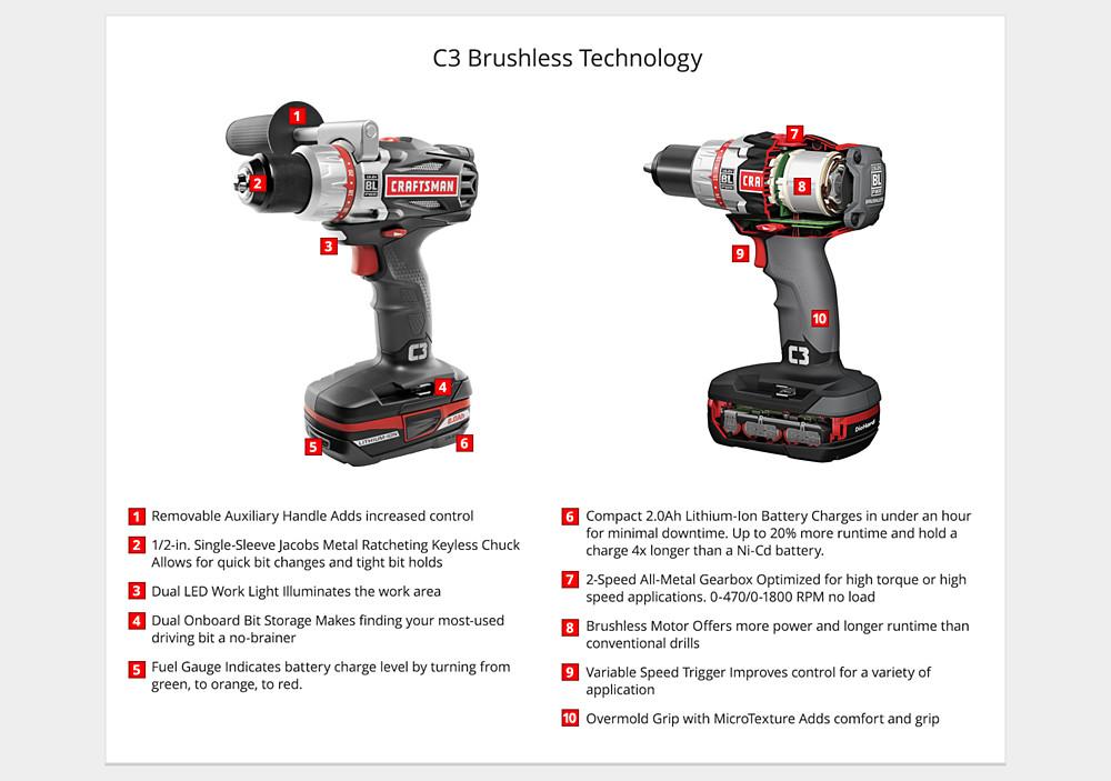 c3 brushless technology