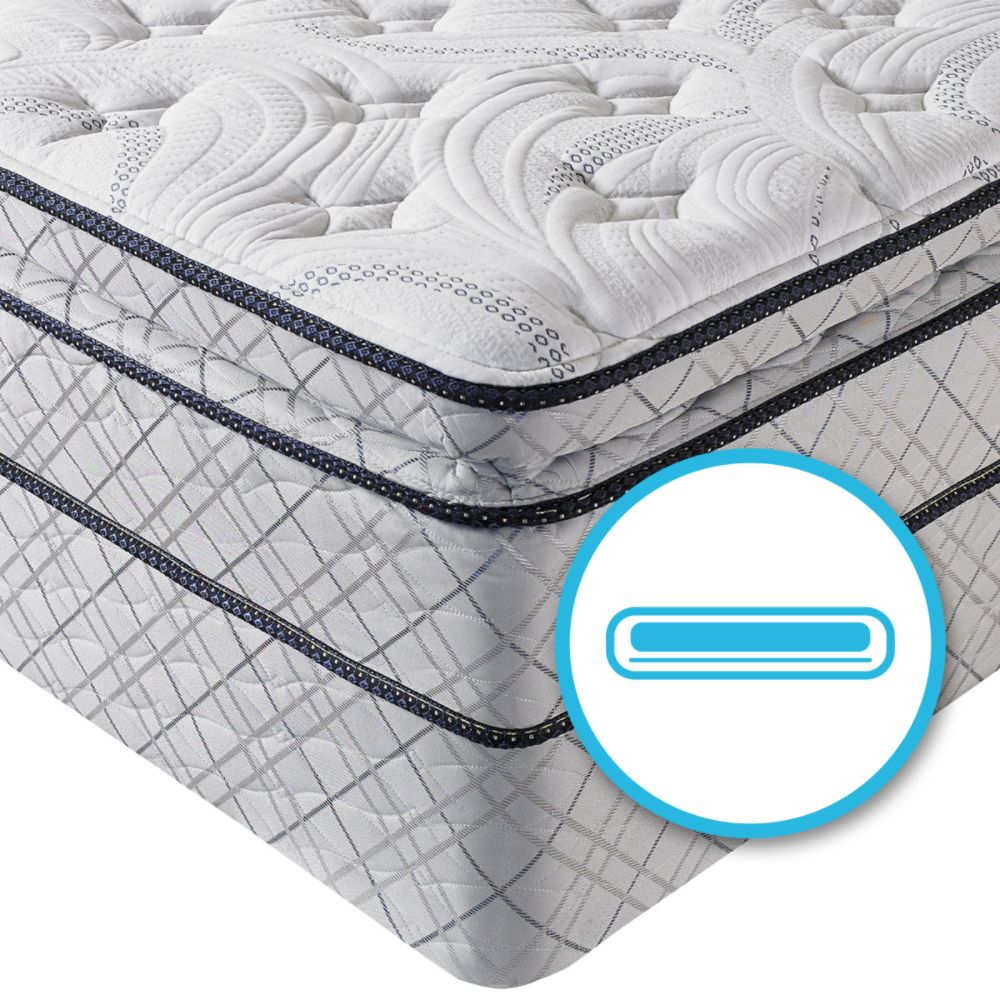 mattresses accessories sears