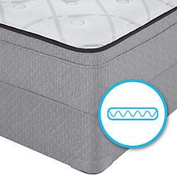 Plush mattress