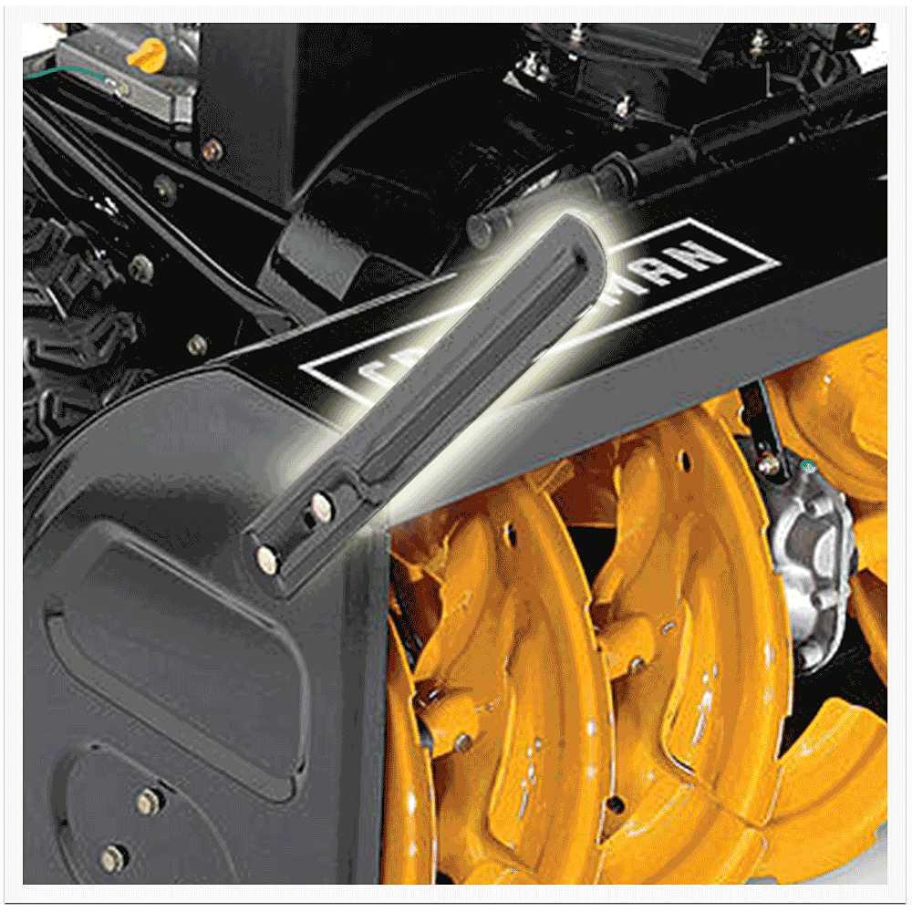 Tool-Less Drift Cutters