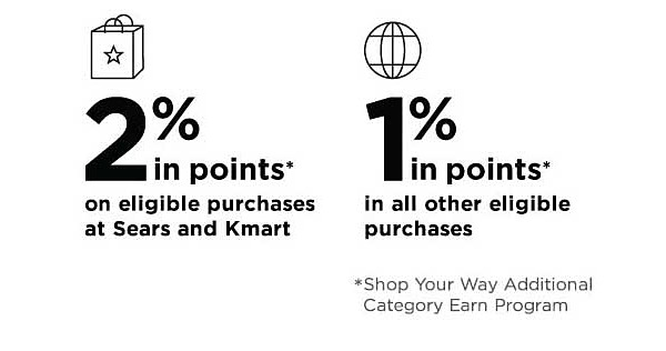 Earn Points on Every Purchase