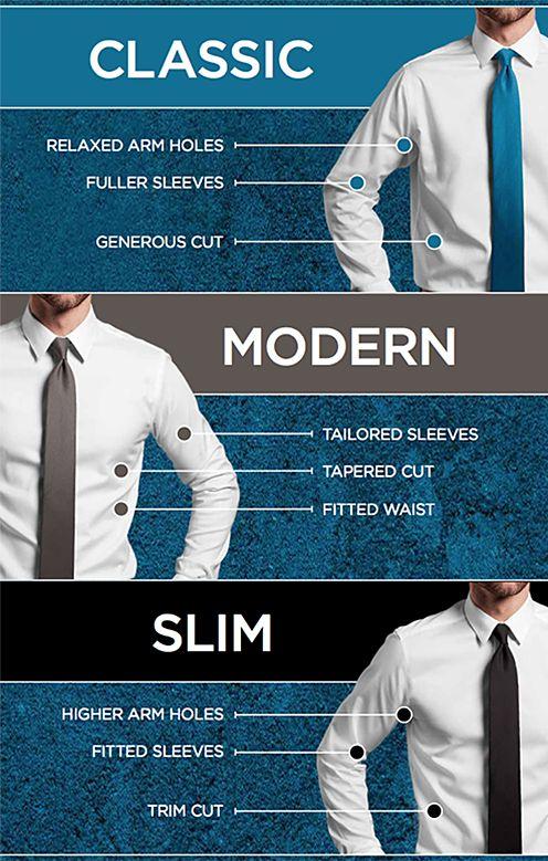 fit types