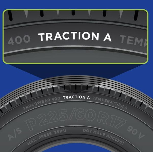 Tire traction code