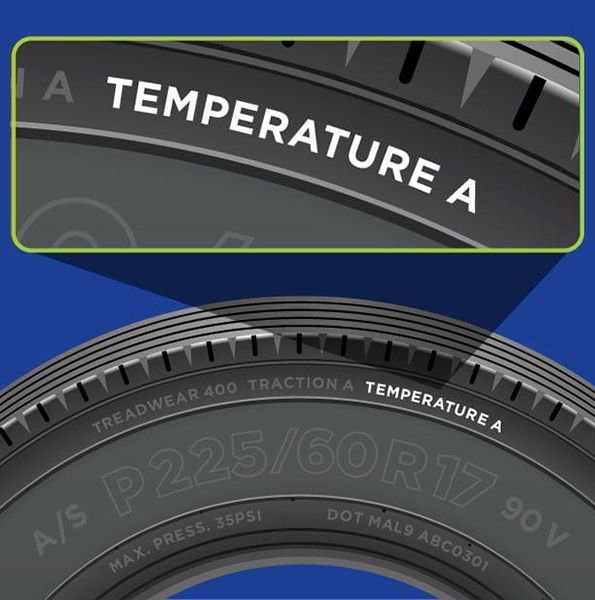 what is tire temperature code