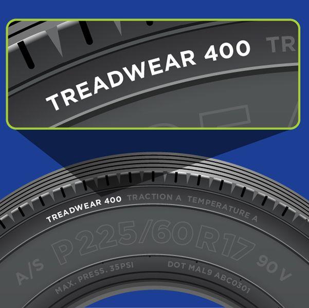 treadwear rating what is a treadwear grade sears. Black Bedroom Furniture Sets. Home Design Ideas
