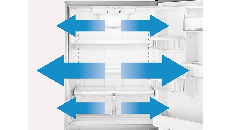 Multi Air Flow Technology