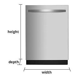 Dishwashers Measurement Guide