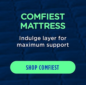 Comfiest Mattress