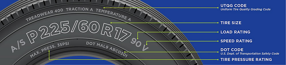 How to Read Tire Codes How to Read Tire Size Sears