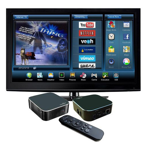 Media streaming players for your TV