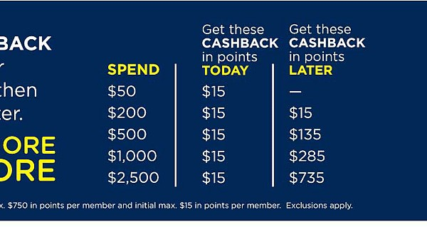 Get up to $750 CASHBACK in points in installments